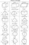 Volumen de las formas 3D - vector Fotografía de archivo