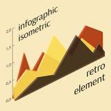 Volumetrisches infographic isometrisches Retro- Diagramm Lizenzfreie Stockbilder