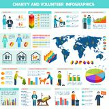 Volunteer infographic set Royalty Free Stock Photos