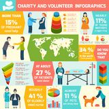 Volunteer infographic set Royalty Free Stock Photography