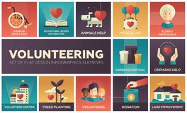 Volunteering - set of flat design infographics elements. Disabled and elderly people help, educational books distribution, animals, medical aid, garbage Royalty Free Stock Photo