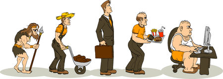 Évolution de l'obésité Image libre de droits