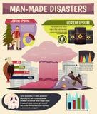 Vom Menschen verursachte Katastrophen orthogonales Infographics lizenzfreie abbildung