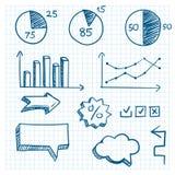 Von Hand gezeichnete Finanzelemente Stockfoto