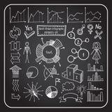 Von Hand gezeichneter infographic Elementsatz Stockfotos