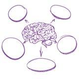 Von Hand gezeichnetes Markierung infographics   Vektor Lizenzfreies Stockfoto