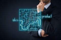 Von Idee zu Produkt lizenzfreies stockfoto