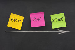 Voorbij, heden, toekomst, tijdconcept op bord Royalty-vrije Stock Foto