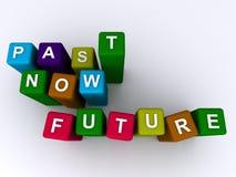 Voorbij, nu, toekomst Stock Foto