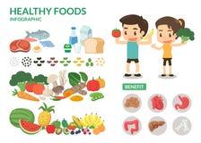 Voordeel van gezond voedsel Het goede leven stock illustratie
