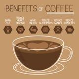 Voordeel van koffie Vector vlak ontwerp Stock Afbeeldingen