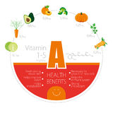 Voordelen en toepassing van Vitamine A (retinol) Stock Foto