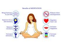 Voordelen en voordelen van meditatie Royalty-vrije Stock Foto