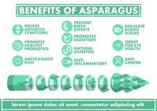 Voordelen van Asperge Infographics - Vector vlak ontwerp Royalty-vrije Stock Afbeeldingen