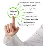 Voordelen van ERP stock afbeelding