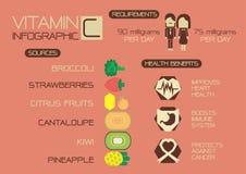 Voordelen van grafische Vitamine Cinformatie Broccoli, Strewberries, Citr Royalty-vrije Stock Fotografie