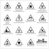 Voorzichtigheid en Waarschuwingsbord Geplaatste Pictogrammen Royalty-vrije Stock Fotografie