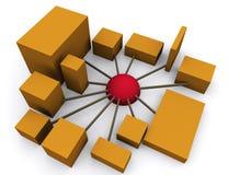 Voorzien van een netwerk 2 Stock Afbeelding