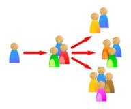 Voorzien van een netwerk Stock Foto's