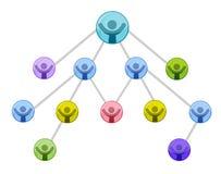 Voorzien van een netwerk/Groepswerk Stock Foto