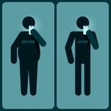 Vor und nach einer Diät Schattenbild des Mannes Lizenzfreies Stockbild