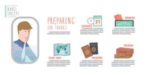 Vorbereiten für flachen Vektor der Reise Lizenzfreies Stockfoto