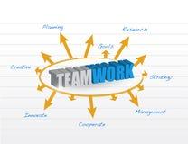Vorbildlicher Illustrationsentwurf der Teamwork Lizenzfreie Stockfotografie
