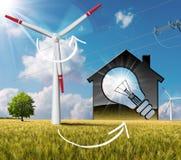 Vorbildliches House mit Windkraftanlagen und Stromleitung Stockfotografie