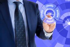 Vorfallmanagementzyklus erklärt Lizenzfreie Stockfotografie