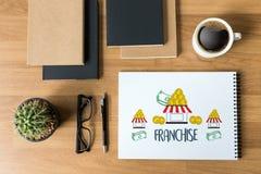 VORRECHT Marketing-Branding-Einzelhandels-und Geschäfts-Arbeits-Auftrag C stockbild