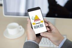 VORRECHT Marketing-Branding-Einzelhandels-und Geschäfts-Arbeits-Auftrag C stockfoto