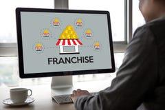 VORRECHT Marketing-Branding-Einzelhandels-und Geschäfts-Arbeits-Auftrag C lizenzfreie stockfotos