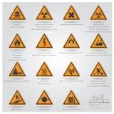 Vorsicht-und Warnzeichen-Ikonen eingestellt Lizenzfreie Stockbilder