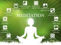 Vorteile und Gewinne der Meditation infographic vektor abbildung