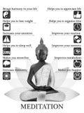 Vorteile und Gewinne der Meditation infographic Stockfoto