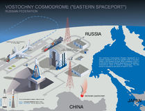 Vostochny spaceport Royalty Free Stock Image