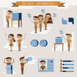 Vote info graphic and character Royalty Free Stock Image