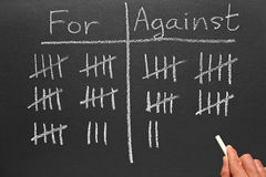 Votes for and against on a blackboard. Royalty Free Stock Photos