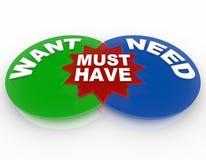 Voulez le besoin doit avoir - le tableau de Venn Image stock