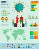Voyage et tourisme Infographic a placé avec des diagrammes et d'autres éléments Vecteur Photos stock