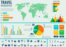 Voyage et tourisme Infographic a placé avec des diagrammes et d'autres éléments Vecteur Photo stock