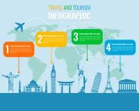 Voyage et tourisme Infographic a placé avec des points de repère Vecteur Images libres de droits