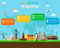 Voyage et tourisme Infographic a placé avec des points de repère Vecteur Image libre de droits
