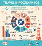 Voyage Infographics - affiche, calibre de couverture de brochure illustration libre de droits