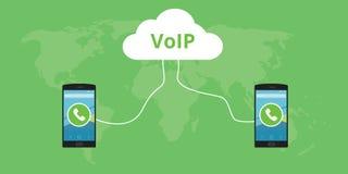 Voz de Voip sobre o protocolo IP Imagens de Stock Royalty Free