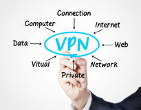 VPN. Concept sketched on screen royalty free stock photos