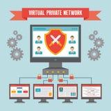 VPN (faktiskt privat nätverk) - illustrationbegrepp Royaltyfria Bilder