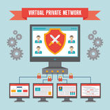 VPN (Virtual Private Network) - Illustration Concept. In Flat Design Style for presentation, booklet, website etc. Network security illustration Royalty Free Stock Images