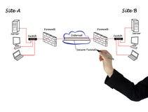 VPN zwischen Servern lizenzfreies stockfoto