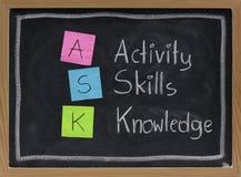 Vraag - acroniem voor opleiding en ontwikkeling Stock Fotografie